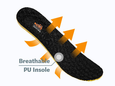 Breathable PU Insole